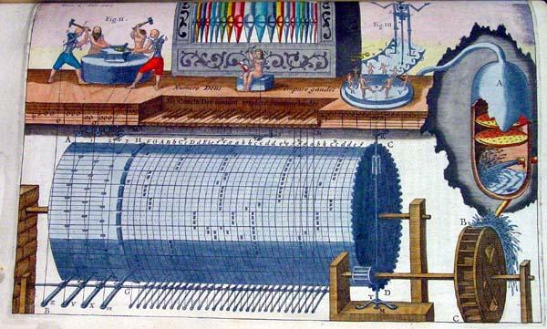 O órgão hidráulico de Athanasius Kircher, Musurgia Universalis, 1650.